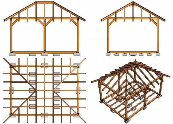 Высота конька и площадь двухскатной крыши — методы определения