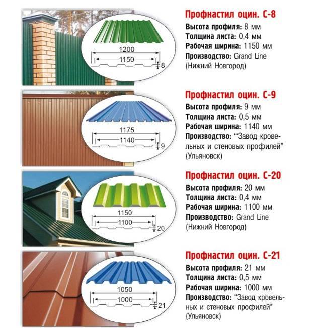 Профлист для кровли: размеры (вес, длина, ширина, толщина) и другие технические характеристики кровельного покрытия для крыши