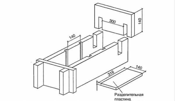 Чертежи для станков для шлакоблоков: видео-инструкция по монтажу своими руками, схемы, особенности самодельного оборудования, фото