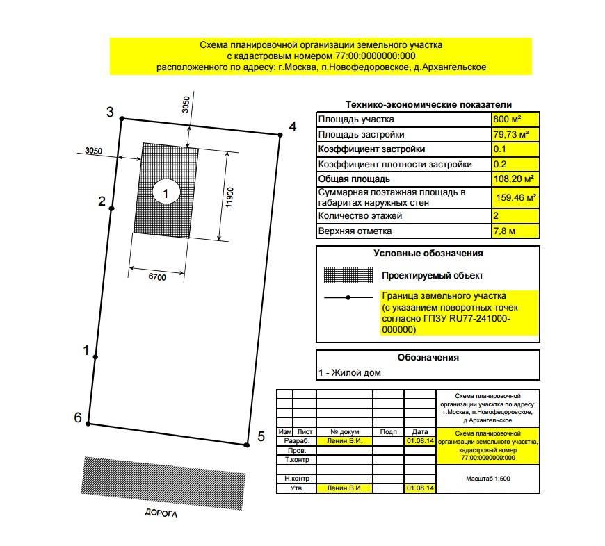 Спозу для ижс - схема планировочной организации участка