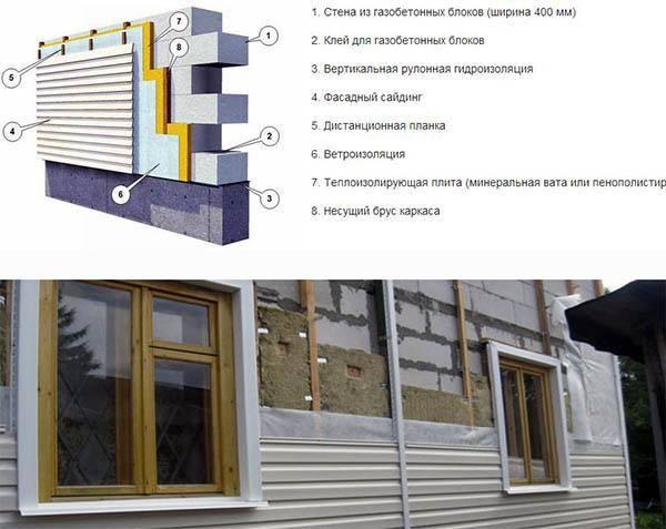 Технология утепления дома из пеноблоков