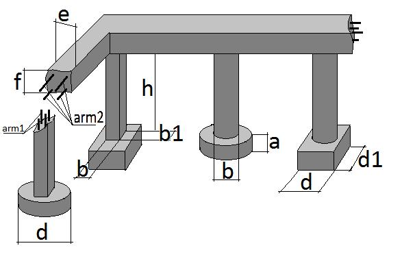 Как рассчитать фундамент (калькулятор)?