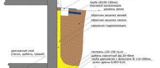 Для чего и как производится армирование свай, применяемых для возведения свайного фундамента?