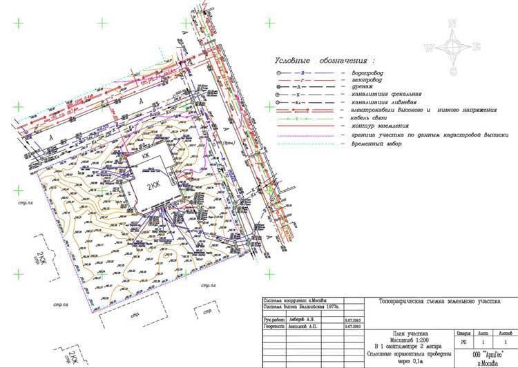 Топографический план - это... создания, методы отображения рельефа местности