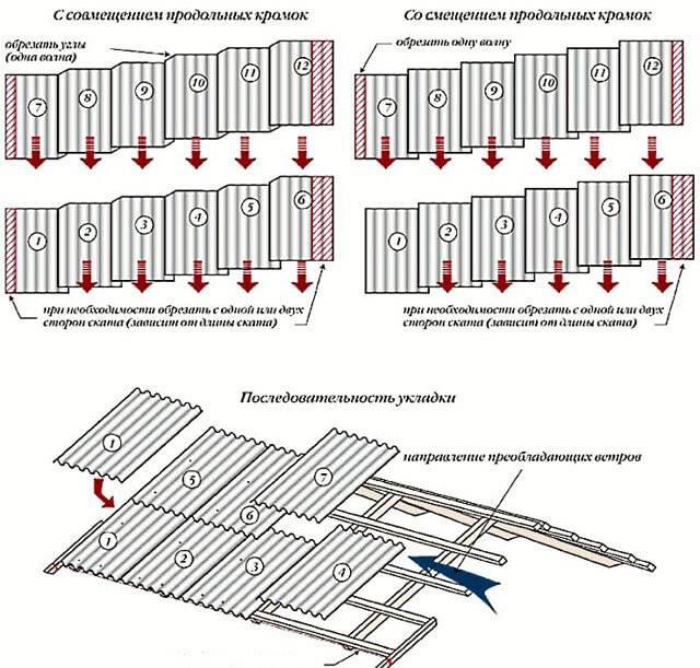 Укладка шифера на крышу несколькими способами по деревянной обрешетке и как правильно пилить шифер?