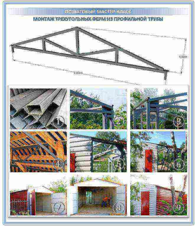 Ферма для односкатной крыши из профильной трубы