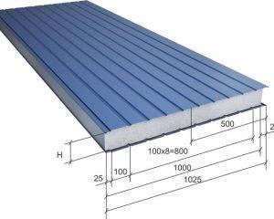 Какие могут быть размеры стеновых сэндвич-панелей?