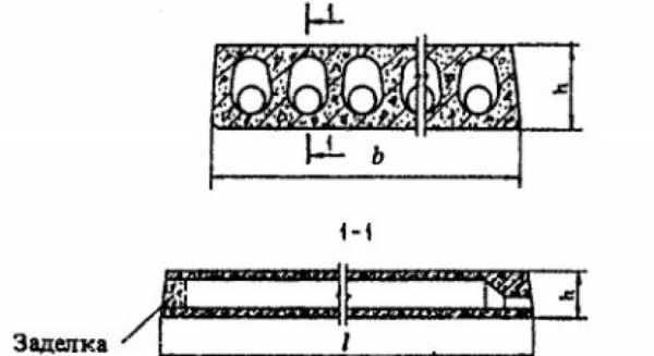 Изделия железобетонные и бетонные для строительства