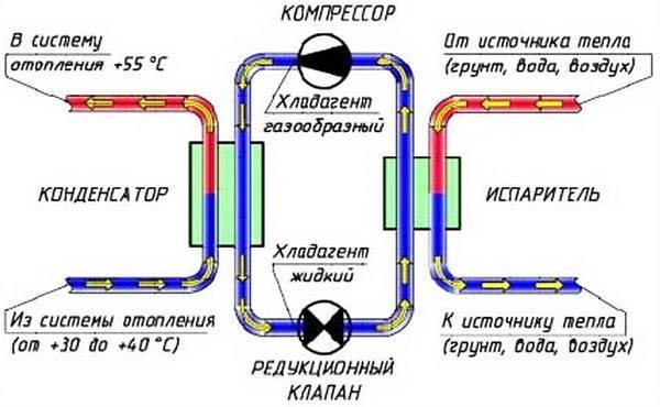 Стропильная система вальмовой крыши (47 фото): схема-расчет площади и чертеж, стропила с опорой на балки перекрытия, висячие элементы и устройство конструкции