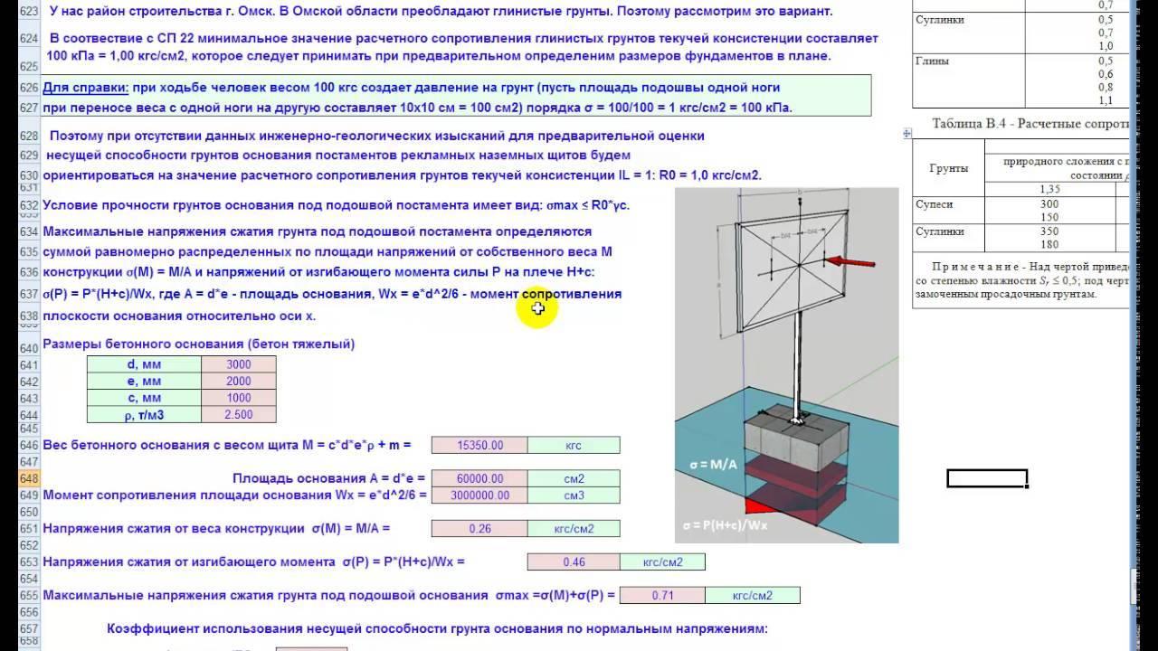Расчет свайного фундамента: количество свай, нагрузки, крена