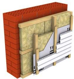 Как выбрать утеплитель для стен дома снаружи под сайдинг?