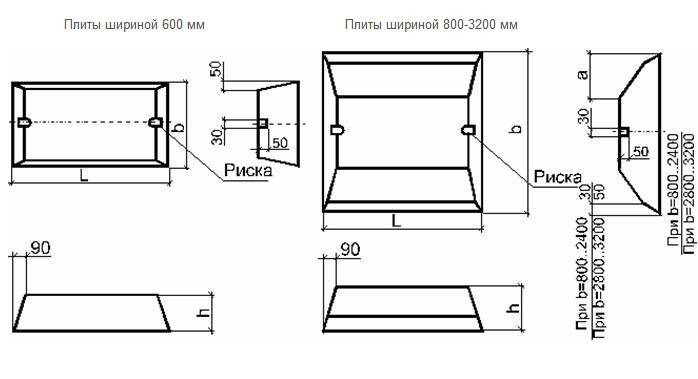 Гост р 57997-2017 арматурные и закладные изделия сварные, соединения сварные арматуры и закладных изделий железобетонных конструкций. общие технические условия