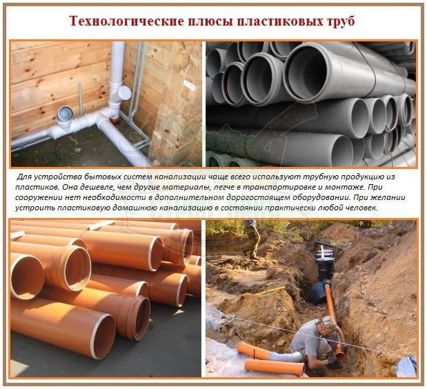Как быстро и правильно выкопать траншею под водопровод