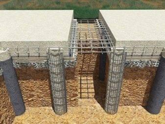 Виды фундаментов для домов: выбираем подходящий вариант