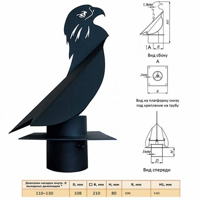 Флюгер на дымоход: виды, устройство, установка и монтаж