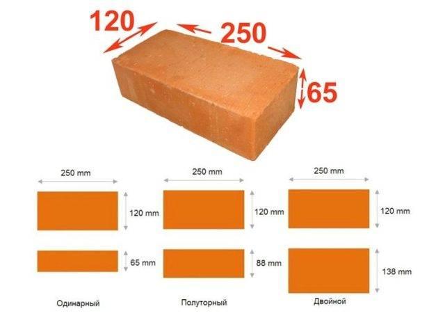 Вес красного полнотелого кирпича 250х120х65 мм: сколько весит одна штука или поддон печного одинарного стройматериала? масса изделия марки м150 и м100
