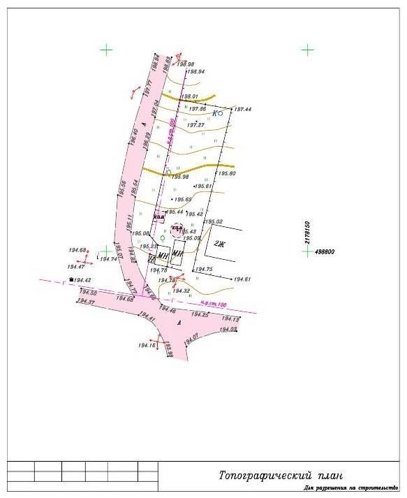 Для чего нужна топографическая съемка земельного участка
