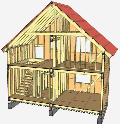 Дачный домик из сип панелей: технология, особенности материала, плюсы и минусы, комплектации