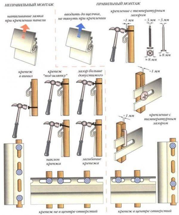 Металлический сайдинг под кирпич: описание, технические характеристики, виды, а так же монтаж всех элементов