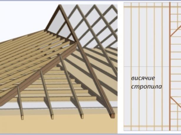 Полувальмовая крыша: стропильная система