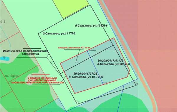 Как проверить статус земельного участка