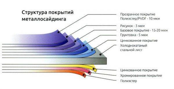 Металлочерепица grand line: описание и характеристики материала