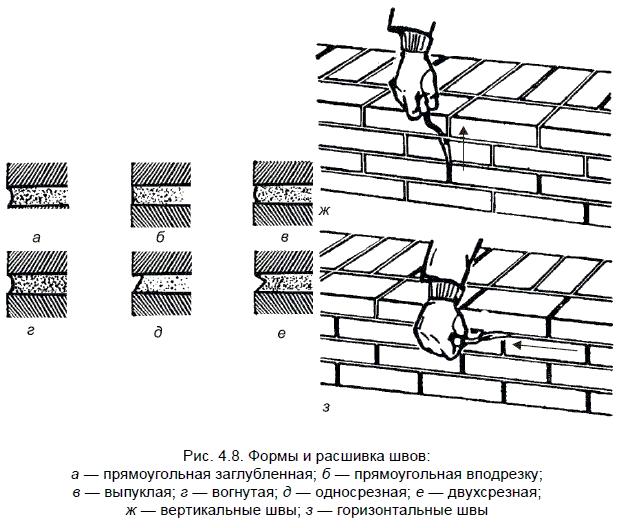 Деформационный шов в отмостке