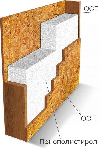 Домокомплект: готовые каркасные домокомплекты для самостоятельной сборки и другие. выбираем фахверк из лстк и мини-бруса