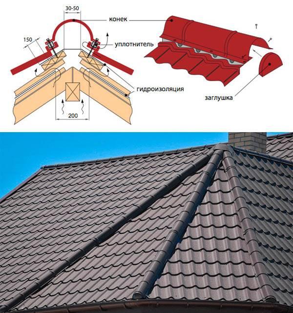 Конек для крыши из металлочерепицы: как сделать и установить кровельный конек