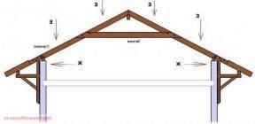 Каково устройство мансардной крыши + конструкция стропильной системы и кровельного пирога
