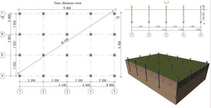 Расстояние между сваями в винтовом фундаменте: как правильно рассчитать шаг в свайно-ленточной конструкции