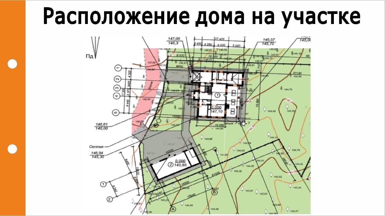 Геодезический план земельного участка: что это такое, особенности и схема построений, чтение документа
