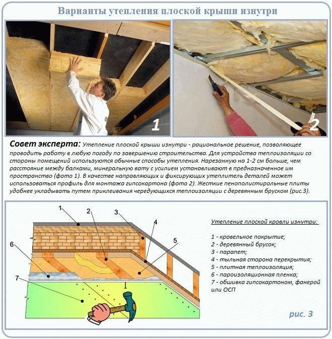 Утепление кровли изнутри минватой: технология проведения и дополнительные материалы
