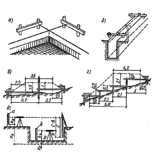 Экскаватор для земельных работ по разработке котлована (рытье) траншеи экскаватором