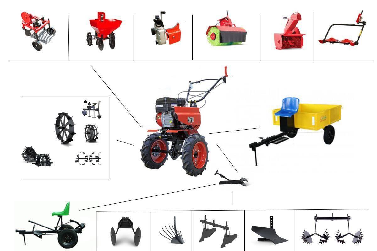 Мотоблок КаДви Ока: обзор популярных моделей с техническими характеристиками и варианты навесного оборудования