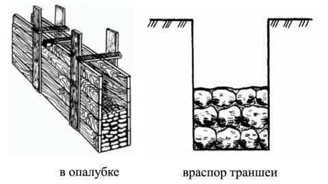 Как залить бутобетонный фундамент своими руками