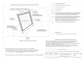 Форма и структура градостроительного плана земельного участка