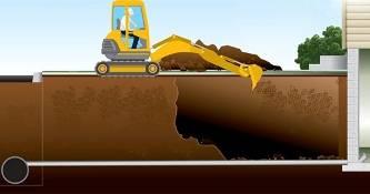 Полная информация о копке траншеи под фундамент вручную и какова цена на услуги рабочих