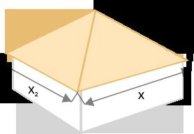Расчет металлочерепицы на крышу: советы и формулы