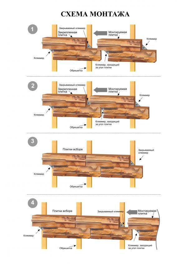 Цокольный сайдинг под кирпич: описание, технические характеристики, виды, а так же подробный монтаж