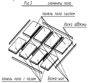 Железобетонные панели для стен – полный обзор видов и характеристик изделий