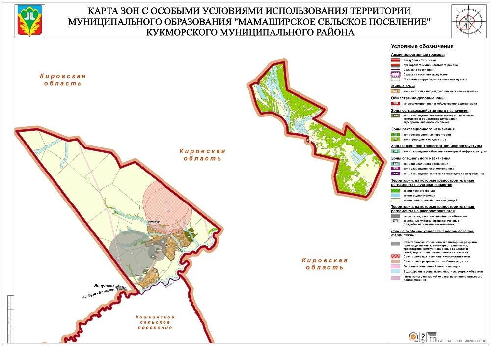 Нюансы и требования к проекту планировки территории и проекту межевания территории