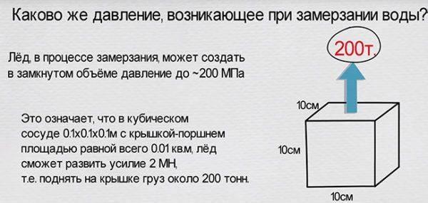 Несущая способность грунтов/фундамент | к-дом