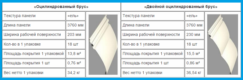 Виниловый блок хаус под бревно - имитация, варианты, монтаж пластиковая «древесина» — виниловый блок хаус под бревно — onfasad.ru