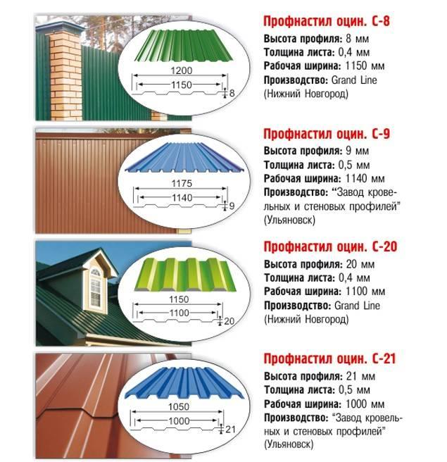 Минимальный уклон кровли из профлиста: угол наклона крыши из профнастила в градусах для односкатной крыши навеса и многоскатной кровли дома