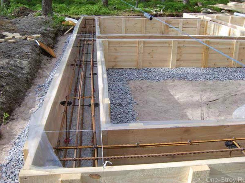 Стоимость фундаментной плиты за м2: что входит в цену бетонного плитного основания, сколько стоят материалы, расценки на заливку за метр квадратный и куб под ключ?