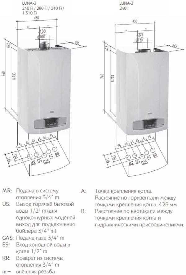 Газовый котел baxi main 24 fi: инструкция по эксплуатации, его устройство, а так же описание неисправностей