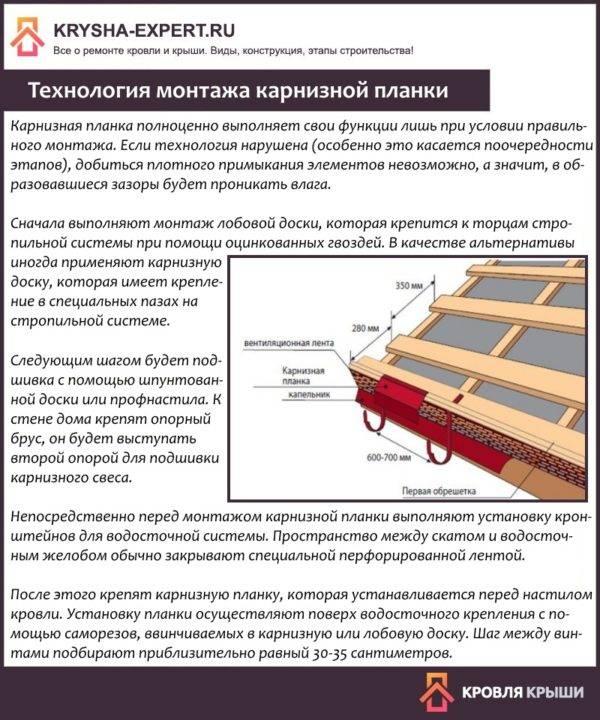Карнизная (ветровая) планка для мягкой кровли: размеры, монтаж