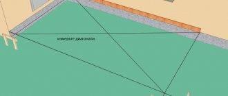 Пошаговая инструкция, как сделать отмостку вокруг дома на участке с уклоном