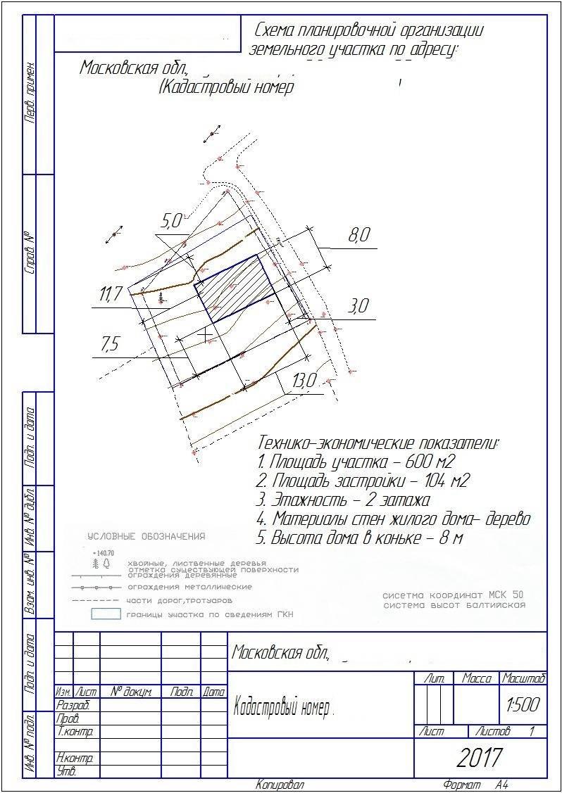 Схема планировочной организации земельного участка: как сделать своими руками и образец спозу для ижс схема планировочной организации земельного участка: как сделать своими руками и образец спозу для ижс